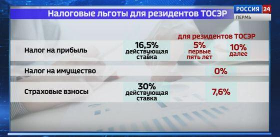 Россия новости moskva