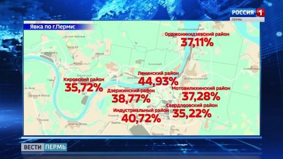 Избирательная комиссия Пермского края утвердила результаты выборов губернатора