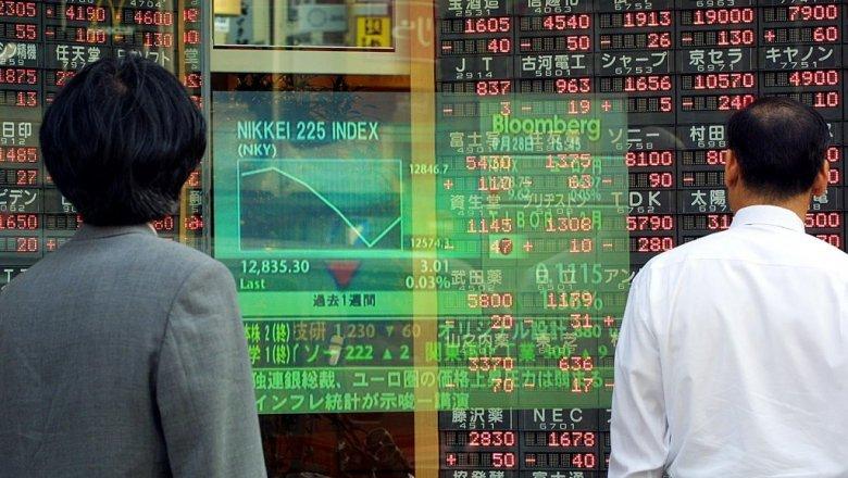 Когда открывается азиатский рынок форекс
