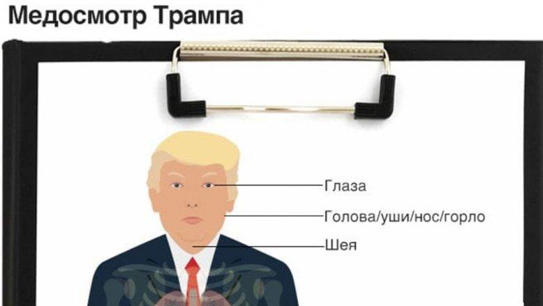 Дональд Трамп объявил онамерении участвовать ввыборах президента в2020г