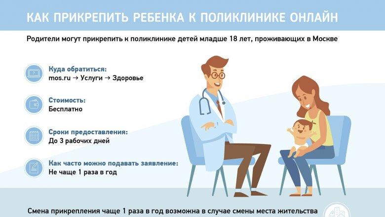 Прикрепление к поликлинике с 2015 года в москве медицинская справка допуска к соревнованиям